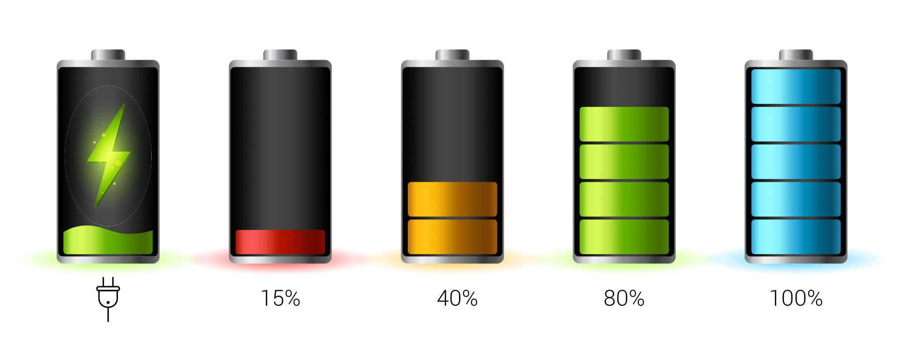 Why Batteries Die Quicker in Cold Weather 1
